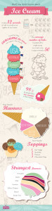 Smiths-Ice-Cream-Infographic